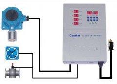 CA-2100B天然气报警器